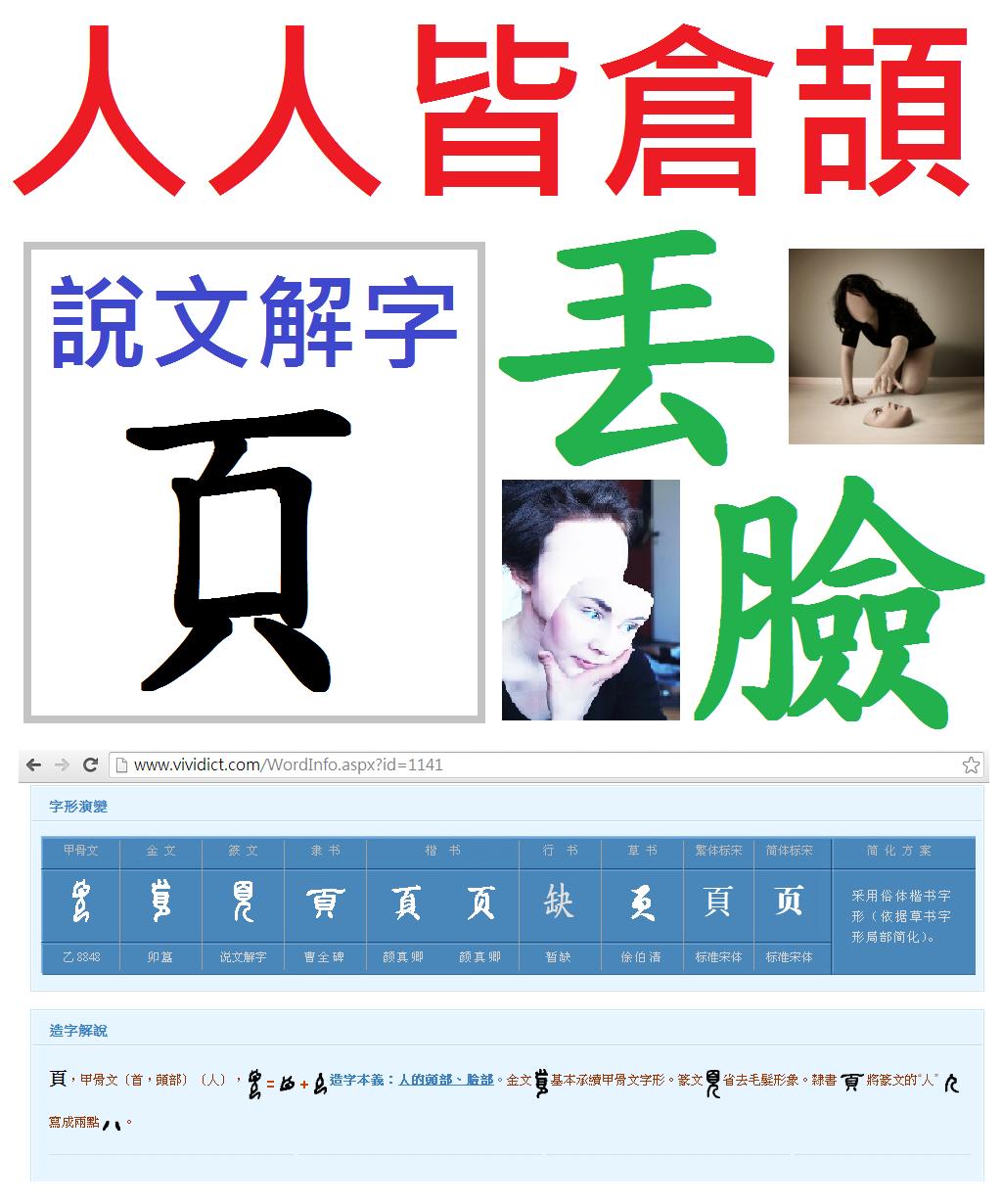 人人皆倉頡/頁~丟掉五官~丟臉/說文解字/象形文字/字形演變/造字解說