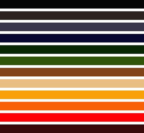 colour scheme for a wardrobe