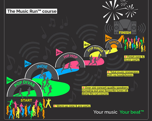 The Music Run 2014.png-002