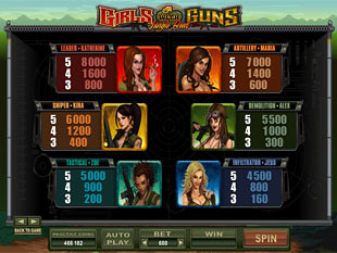 Girls with Guns - Jungle Heat Slots Payout