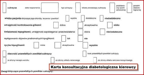 Karta konsultacyjna diabetologiczna