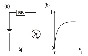 KVPY SB/SX - Part 1 - Physics - Question 25