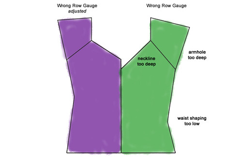 raglan wrong row gauge