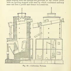 """British Library digitised image from page 238 of """"An Elementary Text-Book of Metallurgy ... Second edition. With numerous illustrations"""""""