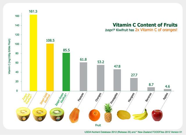 vitamin-c-large