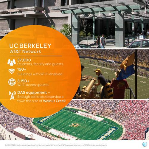 uc_berkley_infographic_110713