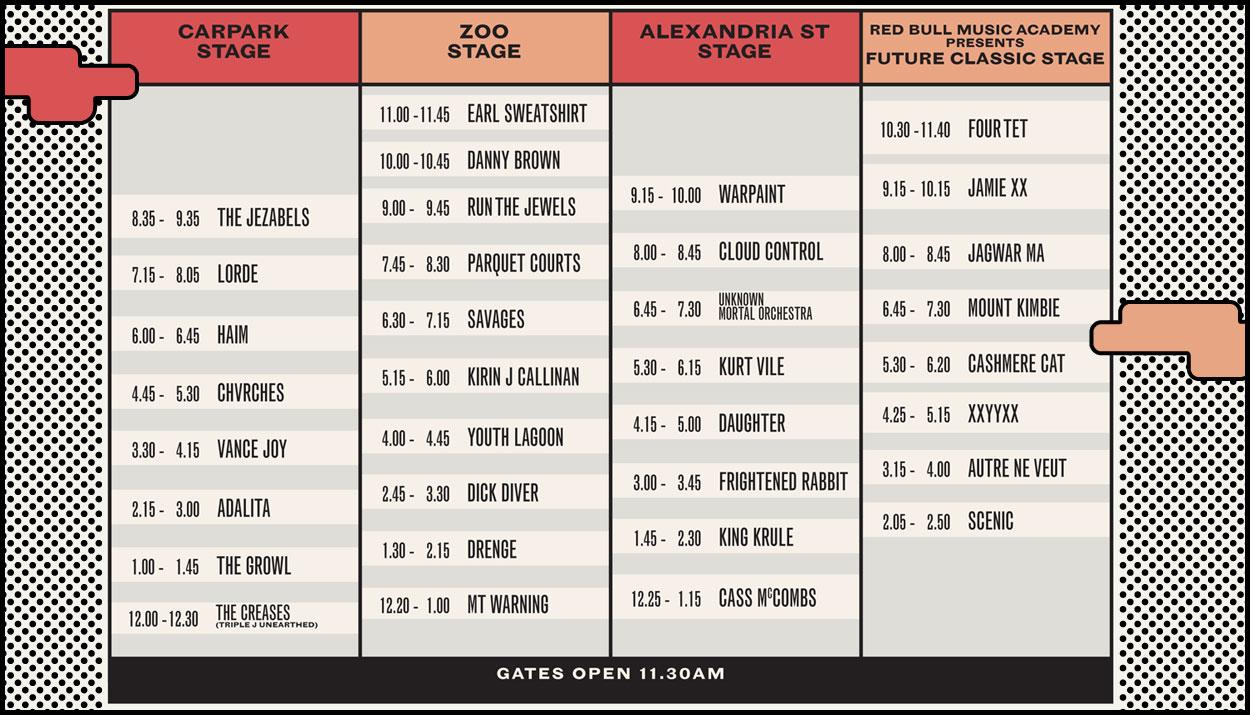 2014 Brisbane Laneway Festival artist set times.