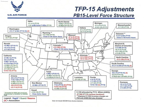 FY15-adjustments