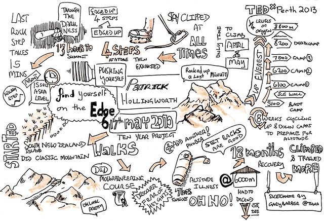 Patrick Hollingworth - TEDxPerth 2013