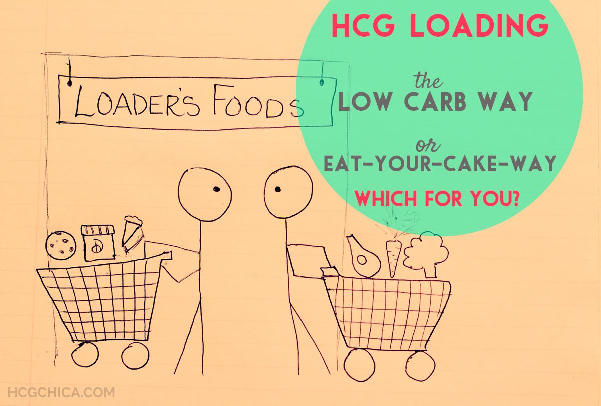 hcg-diet-protocol-loading-dr-simeons