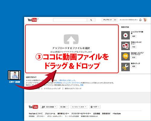 youtube に 動画 を アップ する