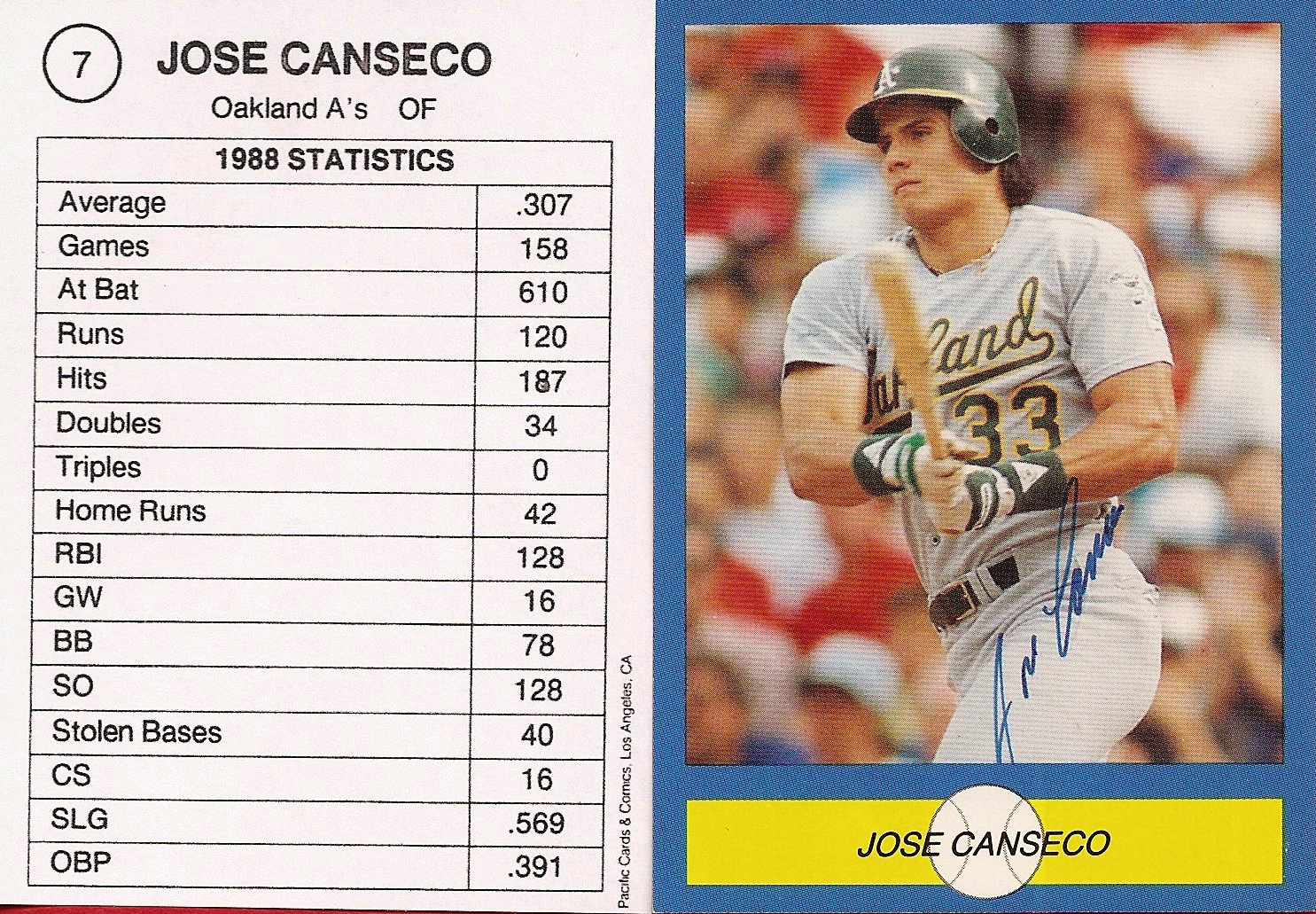 Jose Canseco Price List Supercollector Catalog