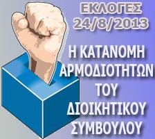 ΕΚΛΟΓΕΣ ΠΣΑΦ