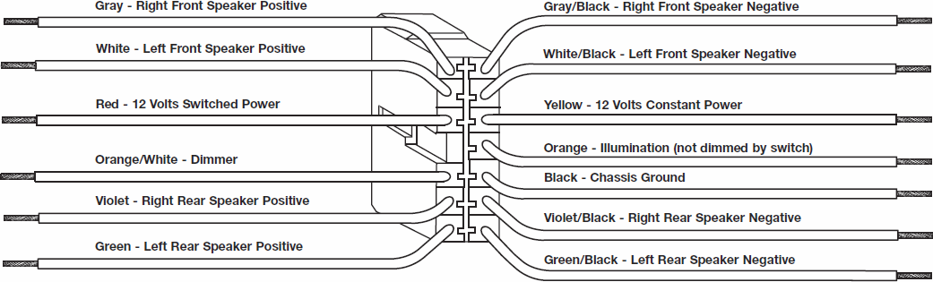 wiring diagram crutchfield wiring image wiring diagram crutchfield wiring diagram radio crutchfield image on wiring diagram crutchfield