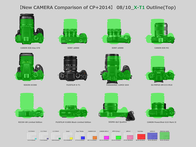 【New CAMERA Comparison of CP+2014】08/10_FUJIFILM X-T1 Outline(Top)