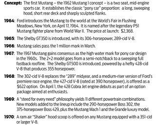 50 Years of Ford Mustang Timeline