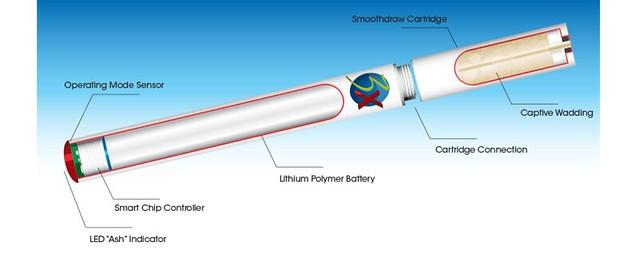 E cigarette components