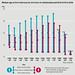 NATSAL infographic 3_5b