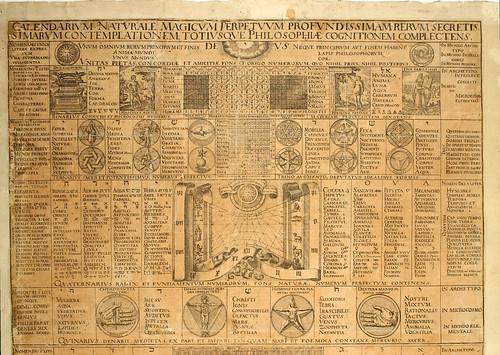 002-Parte 1-Calendarium naturale magicum…-1619-JB Grosschedel