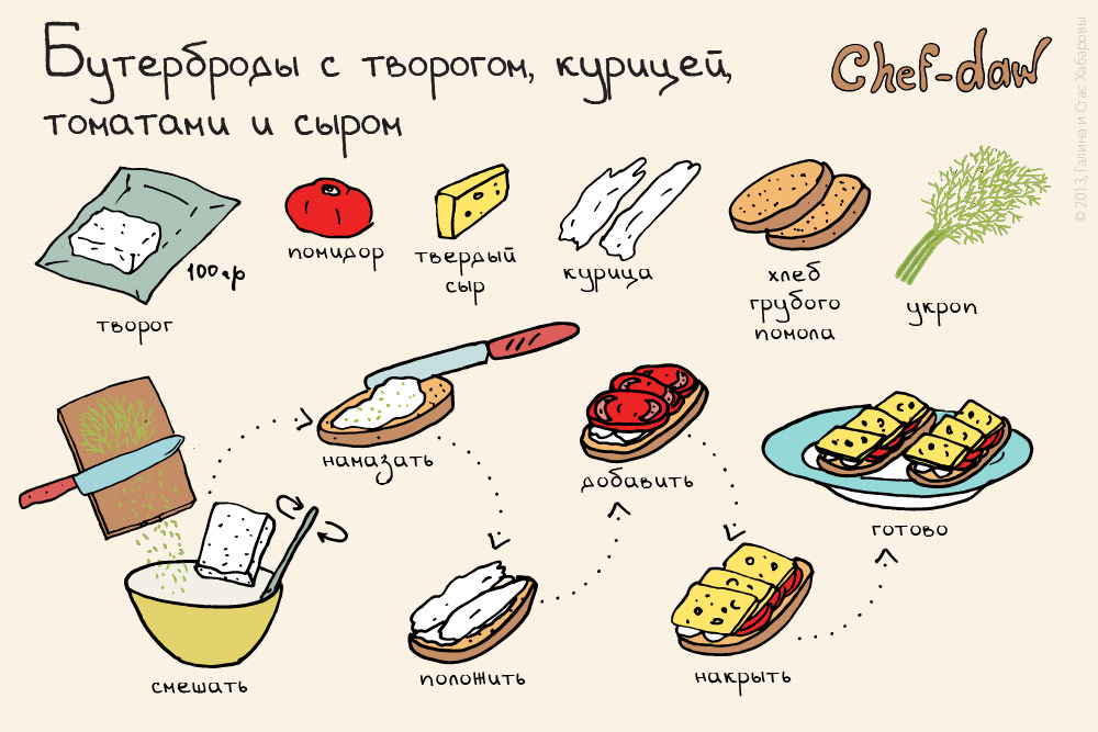 chef_daw_buterbrodi_s_tvorogom_kurizei_tomatami