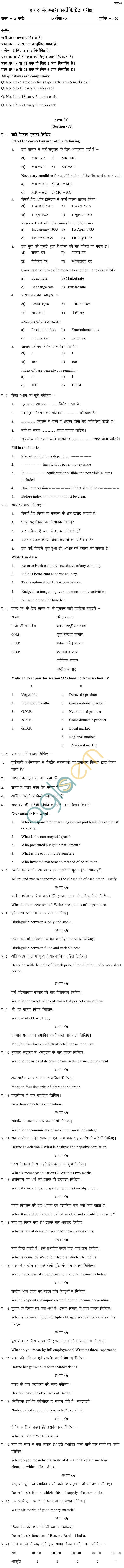 MP Board Class XII Economics Model Questions & Answers - Set 4