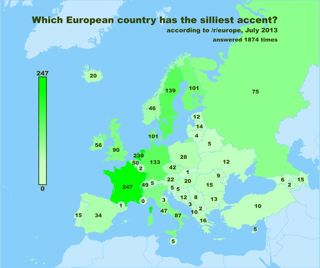 French people has the worst accent of Europe