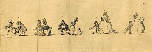 011- Principes De Caricature…-1800-Francois Grose- Staatsbibliothek zu Berlin