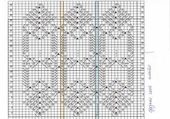 шетландское кружево схемы и описания