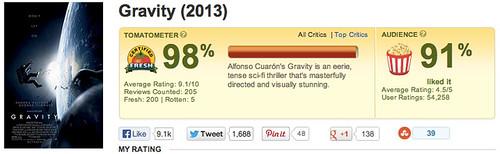 Gravity_-_Rotten_Tomatoes