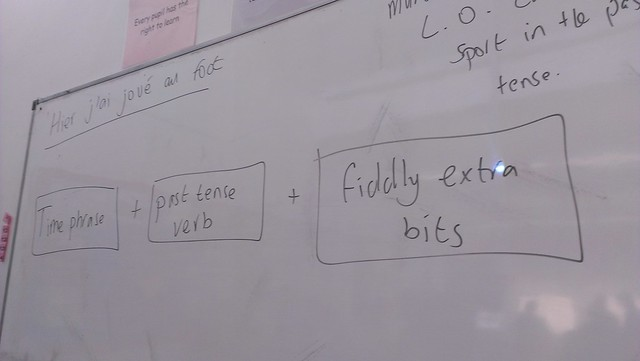 Snapshots of my whiteboard