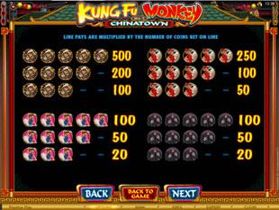Kung Fu Monkey Slots Payout