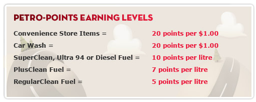 Petro Points Earning