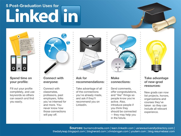Infographic-New-Networking-Ultimate-LinkedIn-Guide