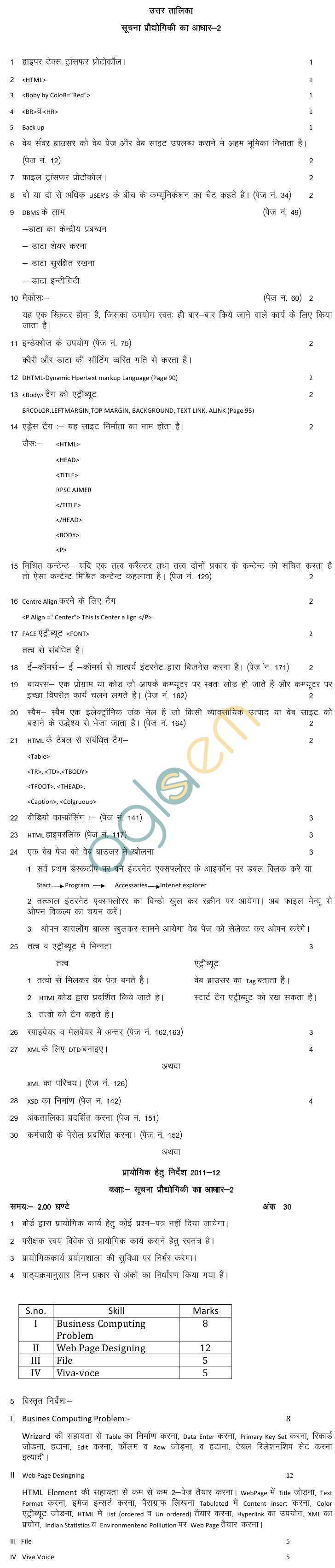 Rajasthan Board Class 10 Foundation of Information Practices Model Question Paper