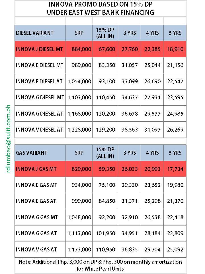 Toyota Vehicles Pricelist  Toyota Motor Philippines  No