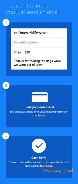 Send Money to a FamZoo Card Using Square Cash