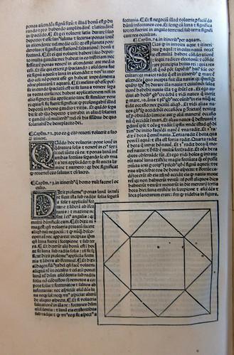 Liber in iudiciis astrorum chart