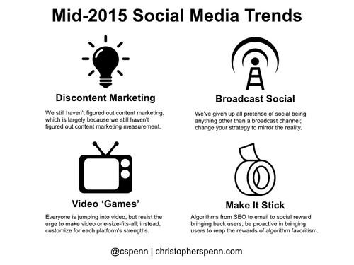 social trends 2015.jpg