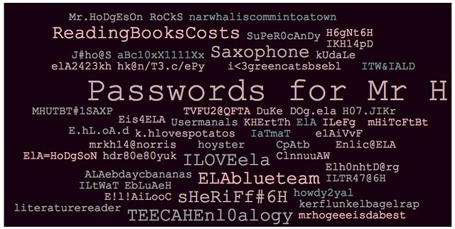 Password Activity 2014
