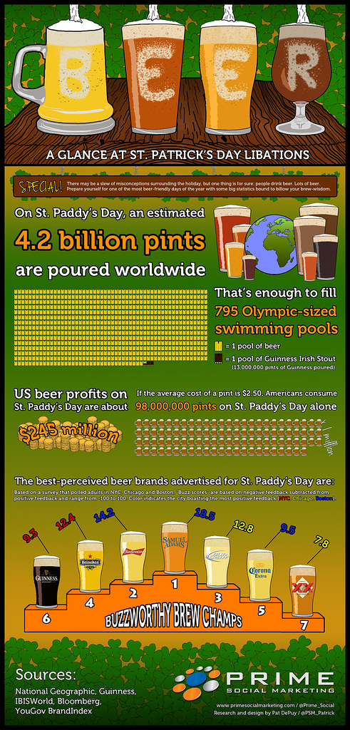 St.-Patricks-day-beer-infographic2