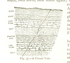 """British Library digitised image from page 318 of """"British Mining. A treatise on the history ... and future prospect of metalliferous mines in the United Kingdom ... With ... illustrations"""""""