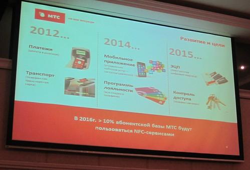 Планы МТС на NFC