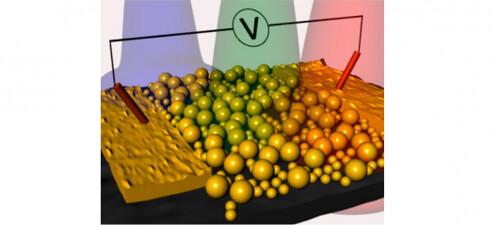 Плазмонные наноструктуры повысят эффективность солнечной энергетики