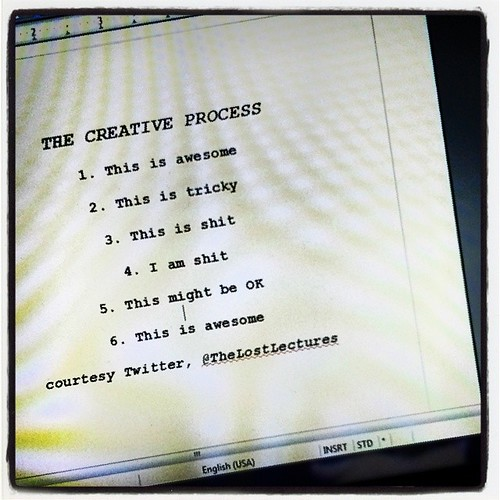 The creative process. Text swiped from Twitter. #AmWriting #NaNoWriMo