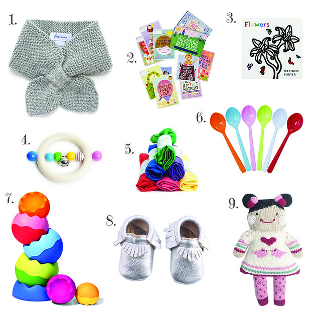 Brimful Gift Guide with numbers