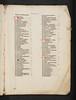 Table of contents with manuscript foliation in Anonymous: Pharetra doctorum et philosophorum