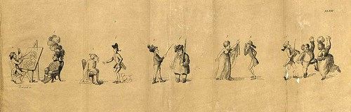 012- Principes De Caricature…-1800-Francois Grose- Staatsbibliothek zu Berlin