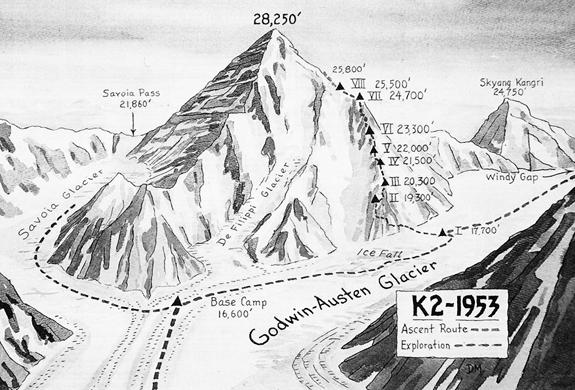 1953 K2 πορεία ανάβασης και κατασκηνώσεις (σκίτσο του Dee Molenaar)