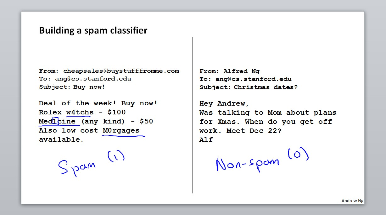 Building a spam classifier