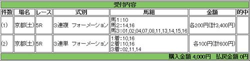 140111_京都5R馬券